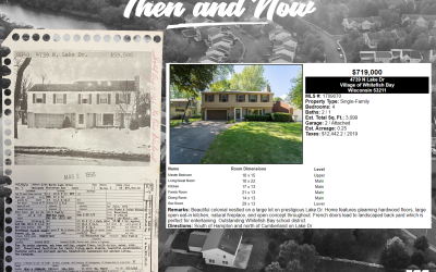 Active Listings Then and Now