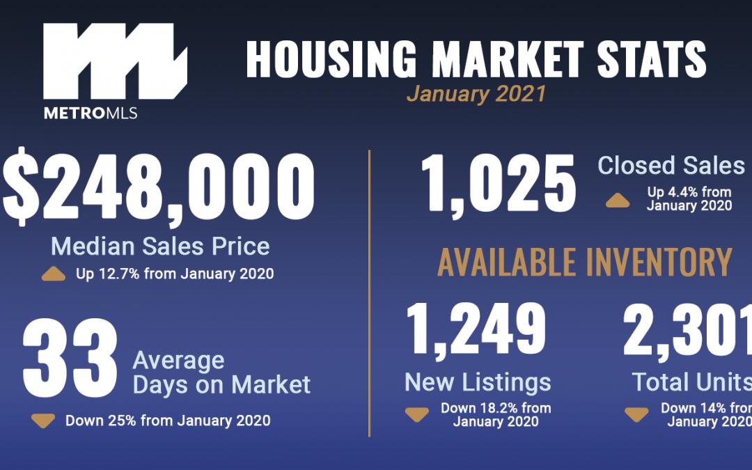 January 2021 Market Stats Graphic