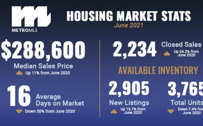 Market Reports: June 2021