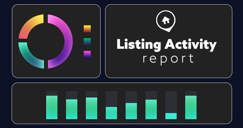 Listing Activity Report