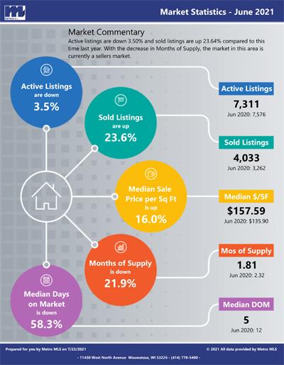 RapidStats Infographic