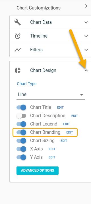 Chart Branding Option
