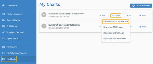 RapidStats Live Embed Chart 1
