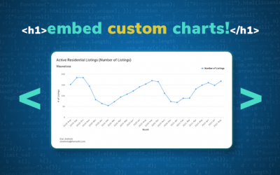 How to Embed RapidStats Live Charts