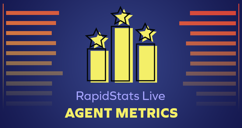 RapidStats Live Agent Metric Reports